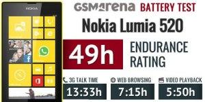 danh-gia-lumia-520